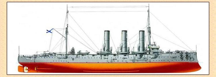 Как рисовать крейсер аврору